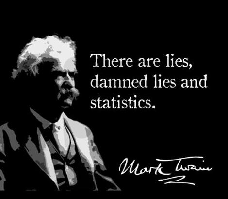 Mark-Twain-lies-damned-lies-statistics