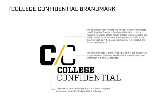 College Confidential Brandmark